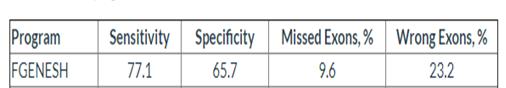 mGene tool report